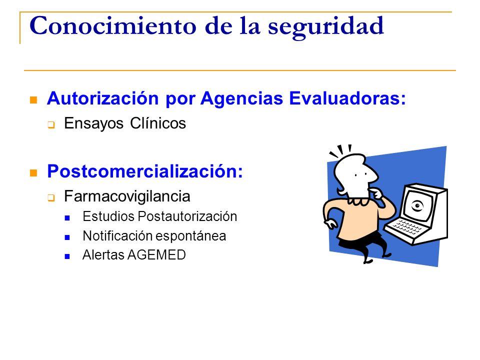 Conocimiento de la seguridad Autorización por Agencias Evaluadoras: Ensayos Clínicos Postcomercialización: Farmacovigilancia Estudios Postautorización