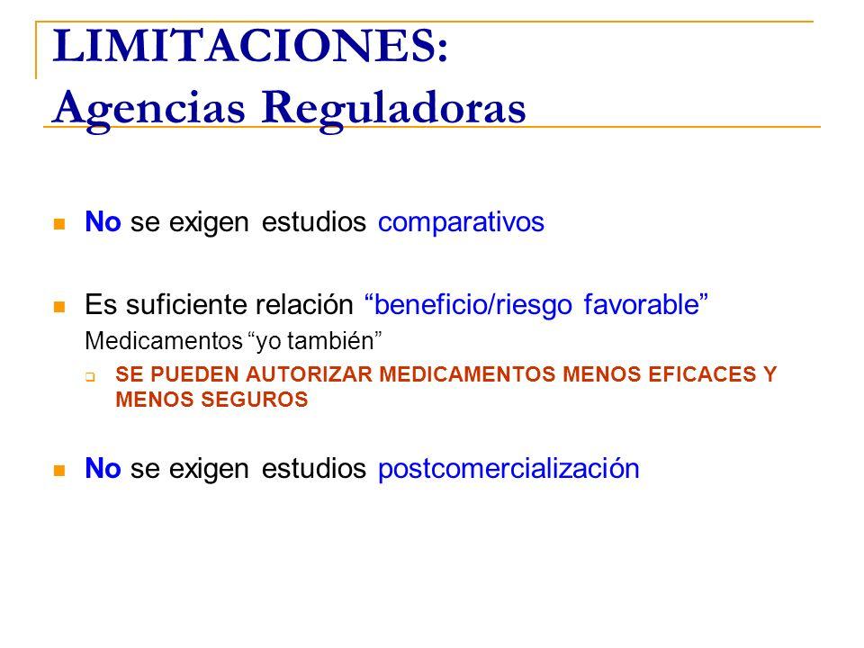 LIMITACIONES: Agencias Reguladoras No se exigen estudios comparativos Es suficiente relación beneficio/riesgo favorable Medicamentos yo también SE PUE