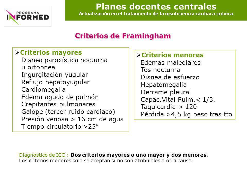 Planes docentes centrales Actualización en el tratamiento de la insuficiencia cardiaca crónica Criterios de Framingham Criterios mayores Disnea paroxí