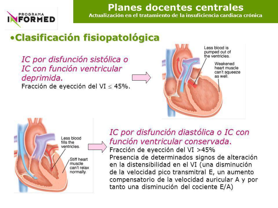 Planes docentes centrales Actualización en el tratamiento de la insuficiencia cardiaca crónica Clasificación fisiopatológicaClasificación fisiopatológ