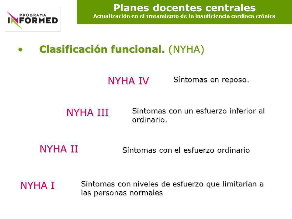 Planes docentes centrales Actualización en el tratamiento de la insuficiencia cardiaca crónica Clasificación funcional. (NYHA) Clasificación funcional