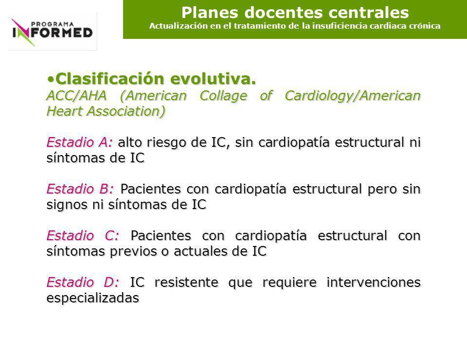 Planes docentes centrales Actualización en el tratamiento de la insuficiencia cardiaca crónica Clasificación evolutiva.Clasificación evolutiva. ACC/AH