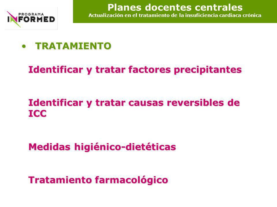 Planes docentes centrales Actualización en el tratamiento de la insuficiencia cardiaca crónica TRATAMIENTOTRATAMIENTO Identificar y tratar factores pr
