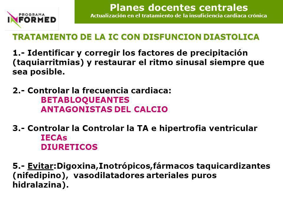 Planes docentes centrales Actualización en el tratamiento de la insuficiencia cardiaca crónica 1.- Identificar y corregir los factores de precipitació