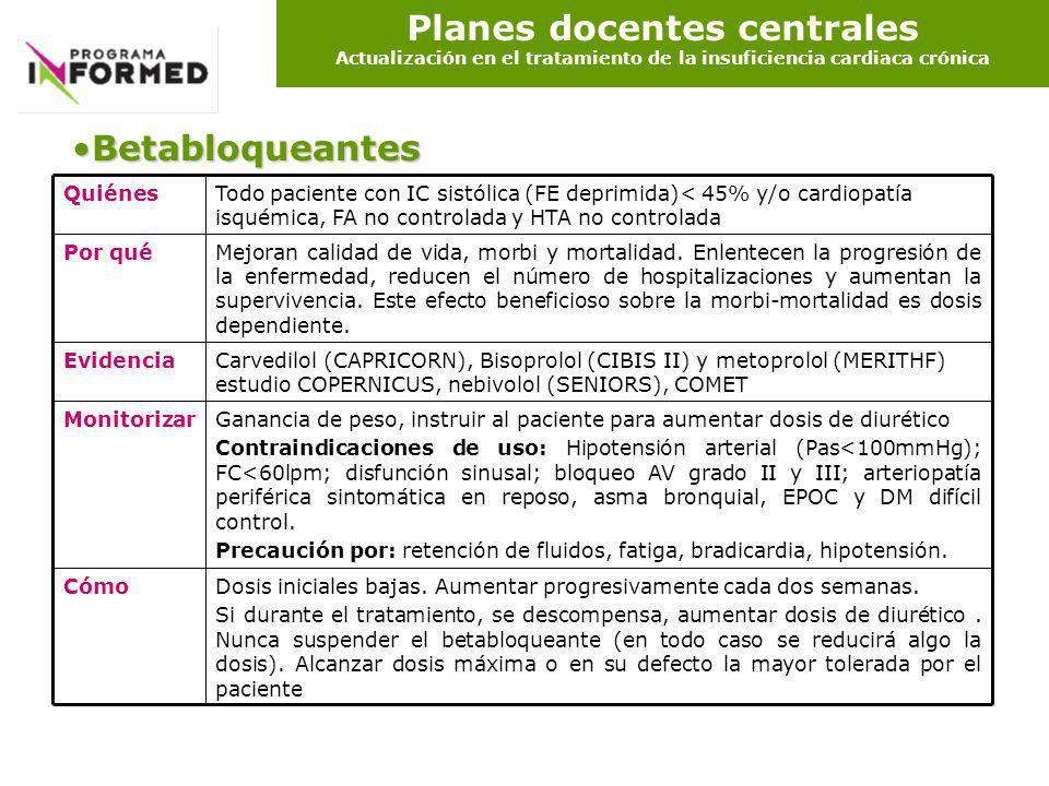 Planes docentes centrales Actualización en el tratamiento de la insuficiencia cardiaca crónica BetabloqueantesBetabloqueantes Ganancia de peso, instru