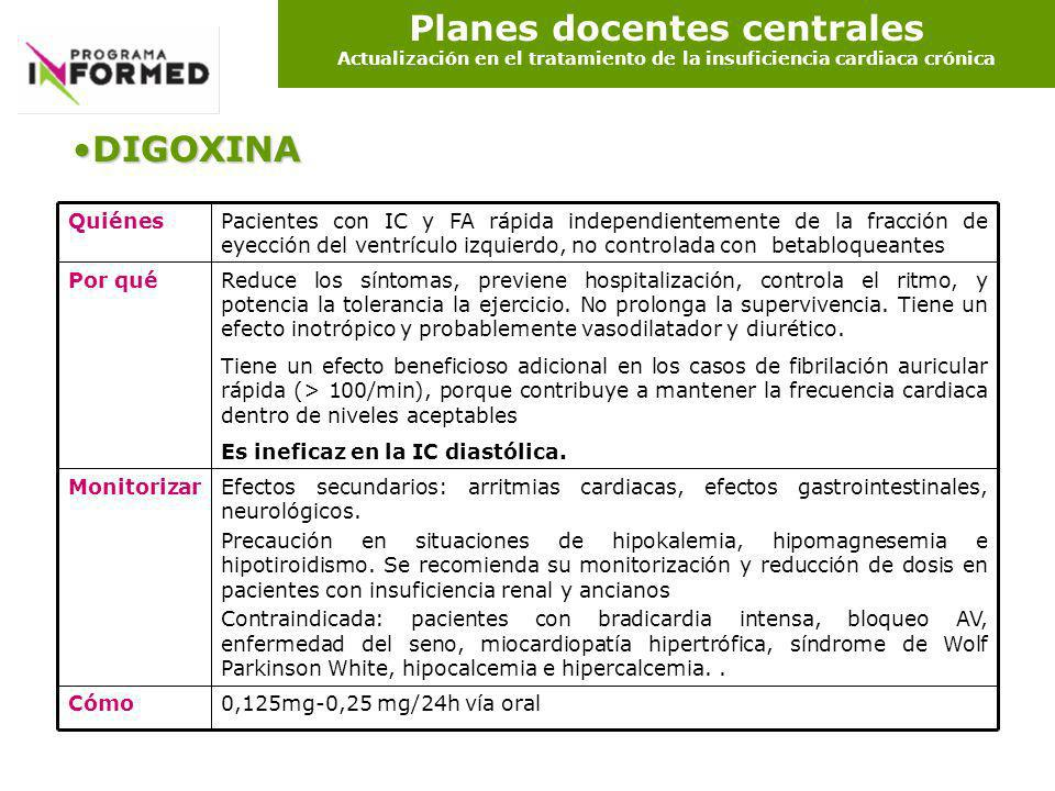 Planes docentes centrales Actualización en el tratamiento de la insuficiencia cardiaca crónica DIGOXINADIGOXINA Efectos secundarios: arritmias cardiac