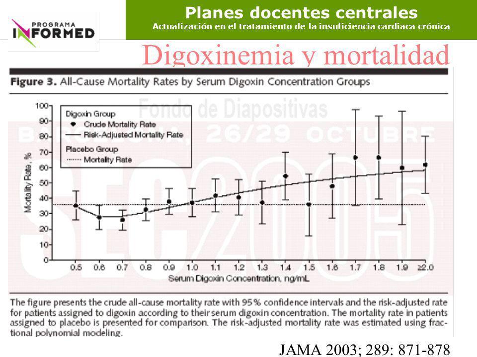 Digoxinemia y mortalidad JAMA 2003; 289: 871-878 Planes docentes centrales Actualización en el tratamiento de la insuficiencia cardiaca crónica