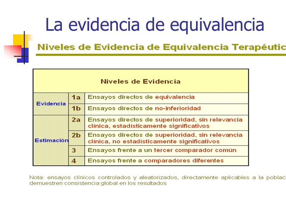 La evidencia de equivalencia