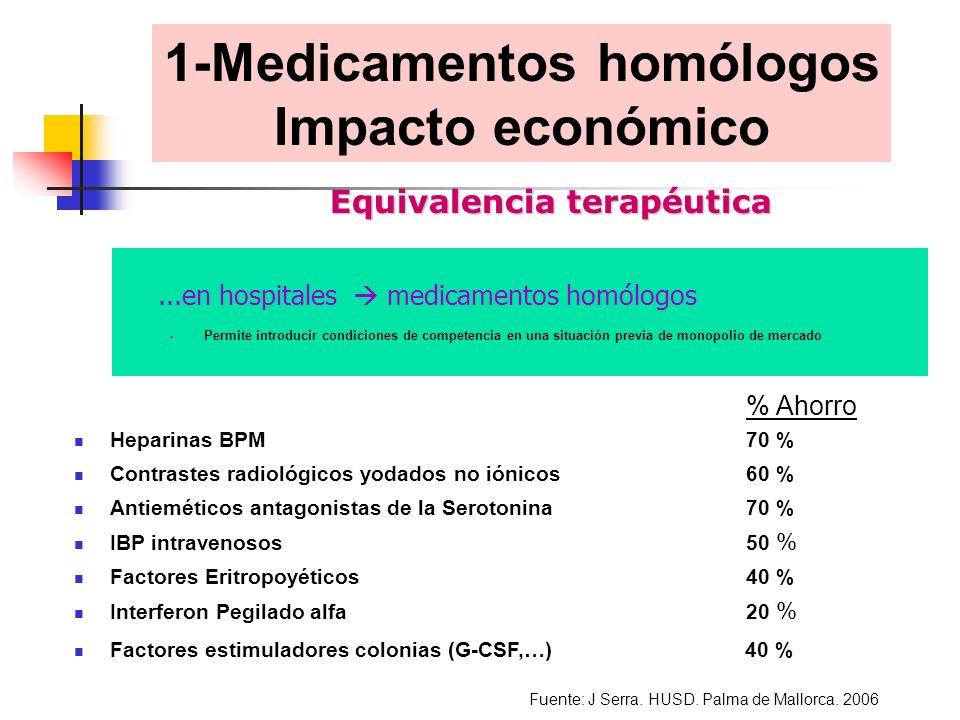...en hospitales medicamentos homólogos Permite introducir condiciones de competencia en una situación previa de monopolio de mercado 1-Medicamentos homólogos Impacto económico % Ahorro Heparinas BPM 70 % Contrastes radiológicos yodados no iónicos 60 % Antieméticos antagonistas de la Serotonina70 % IBP intravenosos 50 % Factores Eritropoyéticos 40 % Interferon Pegilado alfa 20 % Factores estimuladores colonias (G-CSF,…) 40 % Fuente: J Serra.