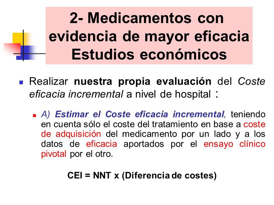 Realizar nuestra propia evaluación del Coste eficacia incremental a nivel de hospital : A) Estimar el Coste eficacia incremental, teniendo en cuenta sólo el coste del tratamiento en base a coste de adquisición del medicamento por un lado y a los datos de eficacia aportados por el ensayo clínico pivotal por el otro.