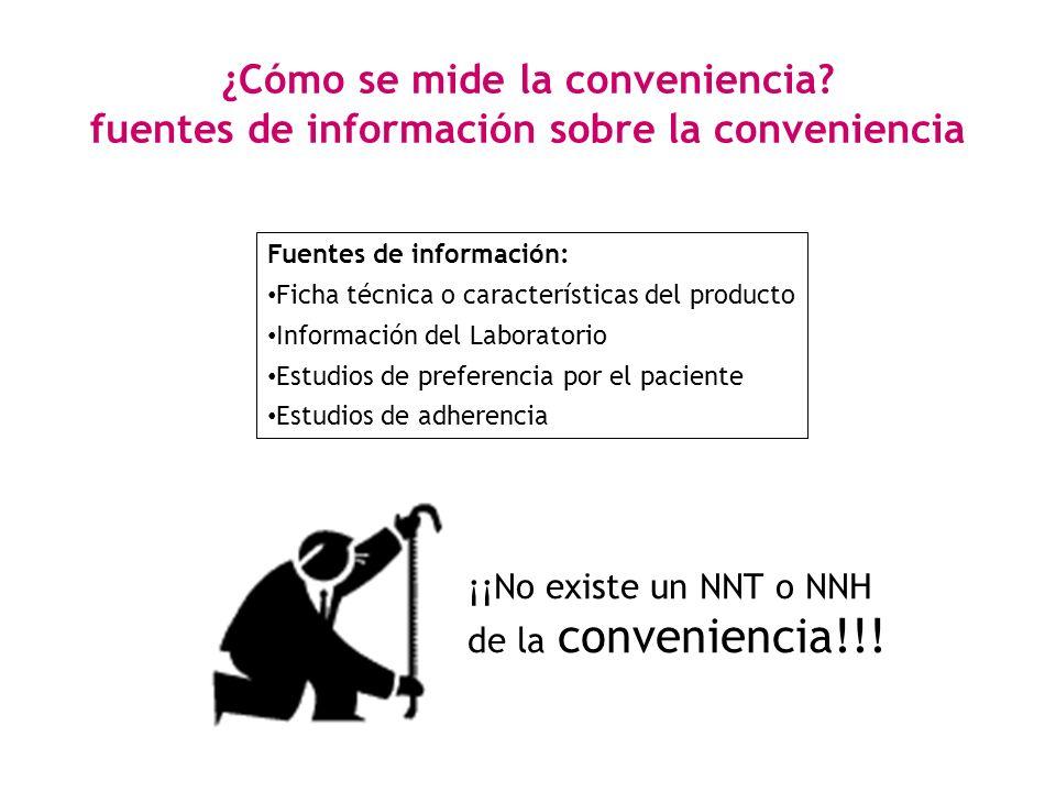 ¿Cómo se mide la conveniencia? fuentes de información sobre la conveniencia Fuentes de información: Ficha técnica o características del producto Infor