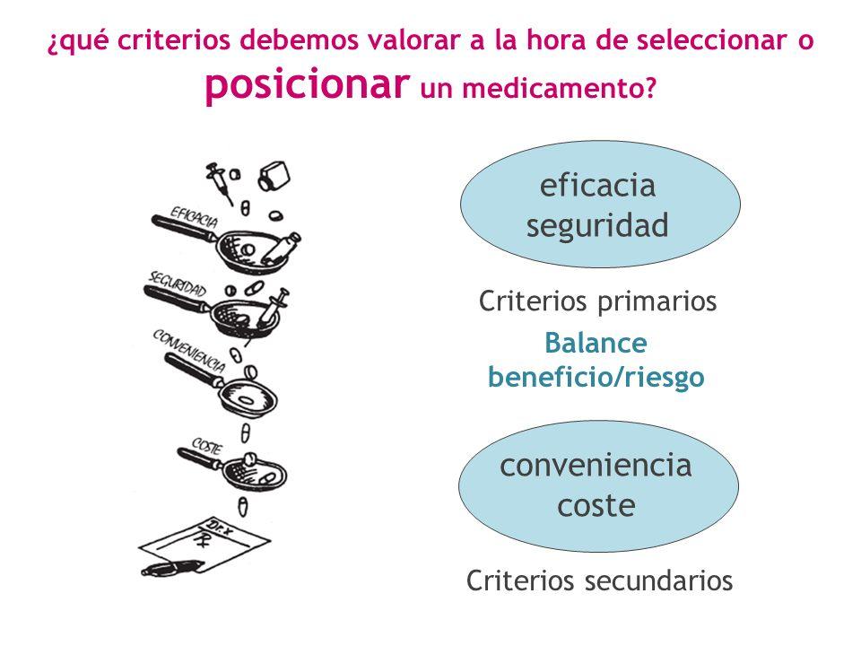 ¿qué criterios debemos valorar a la hora de seleccionar o posicionar un medicamento? conveniencia coste Criterios secundarios eficacia seguridad Crite