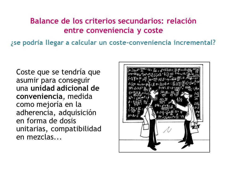 Balance de los criterios secundarios: relación entre conveniencia y coste Coste que se tendría que asumir para conseguir una unidad adicional de conve