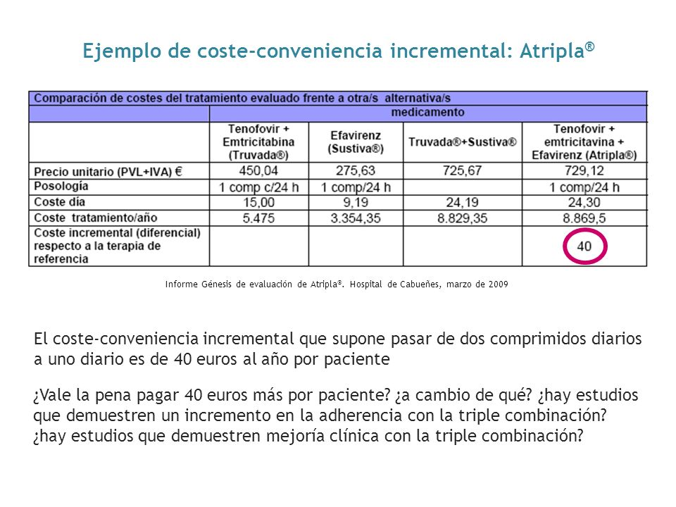 Informe Génesis de evaluación de Atripla ®. Hospital de Cabueñes, marzo de 2009 Ejemplo de coste-conveniencia incremental: Atripla ® El coste-convenie