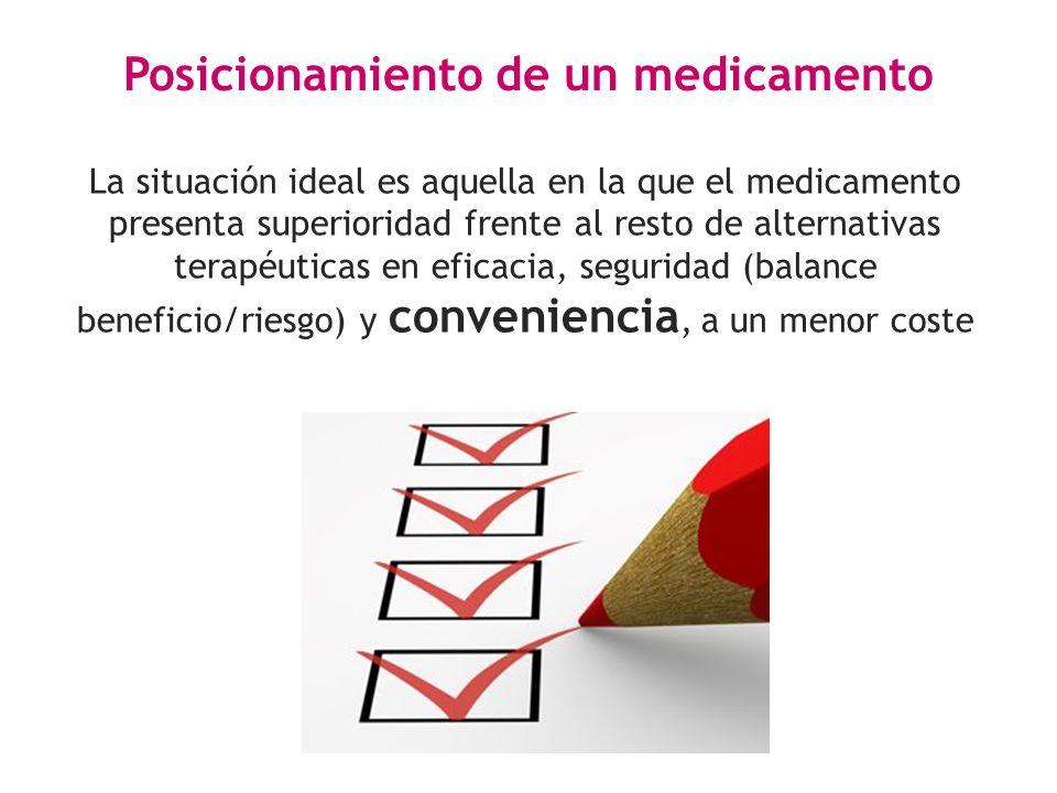 La situación ideal es aquella en la que el medicamento presenta superioridad frente al resto de alternativas terapéuticas en eficacia, seguridad (bala