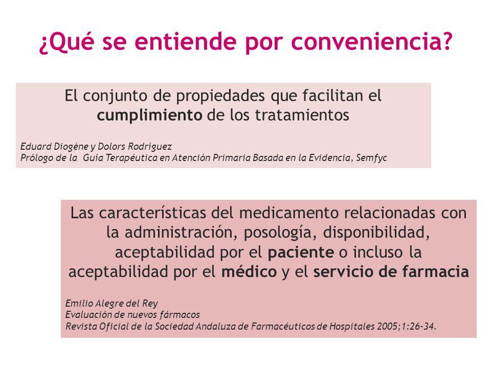 El conjunto de propiedades que facilitan el cumplimiento de los tratamientos Eduard Diogène y Dolors Rodríguez Prólogo de la Guía Terapéutica en Atenc