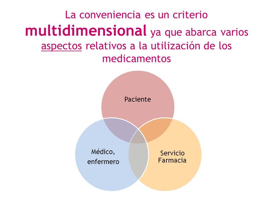 La conveniencia es un criterio multidimensional ya que abarca varios aspectos relativos a la utilización de los medicamentos Paciente Servicio Farmaci