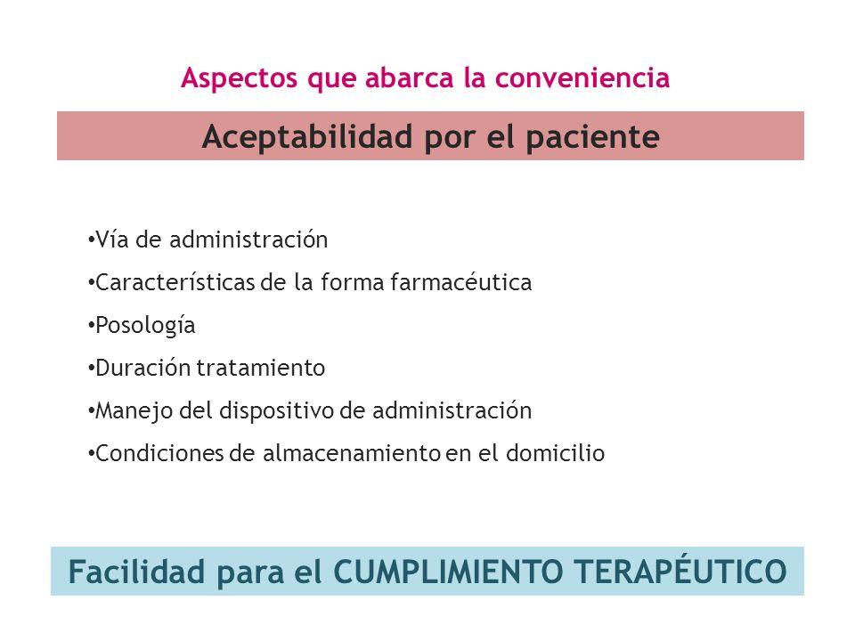 Vía de administración Características de la forma farmacéutica Posología Duración tratamiento Manejo del dispositivo de administración Condiciones de