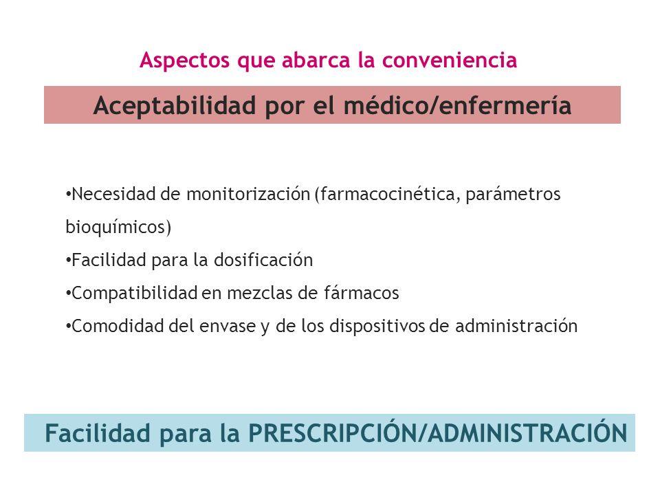 Necesidad de monitorización (farmacocinética, parámetros bioquímicos) Facilidad para la dosificación Compatibilidad en mezclas de fármacos Comodidad d