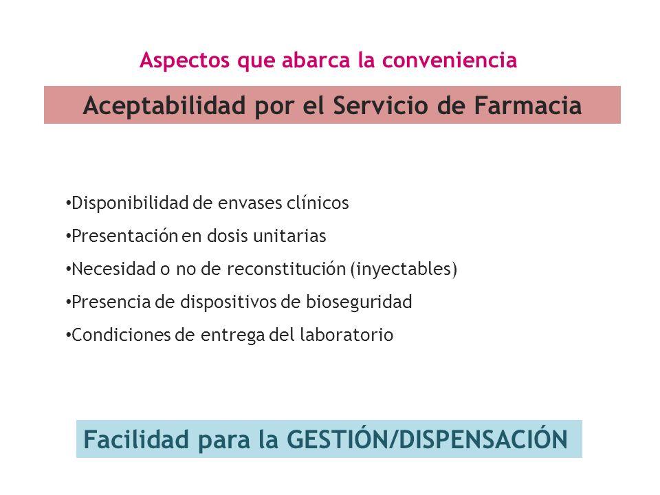 Disponibilidad de envases clínicos Presentación en dosis unitarias Necesidad o no de reconstitución (inyectables) Presencia de dispositivos de biosegu