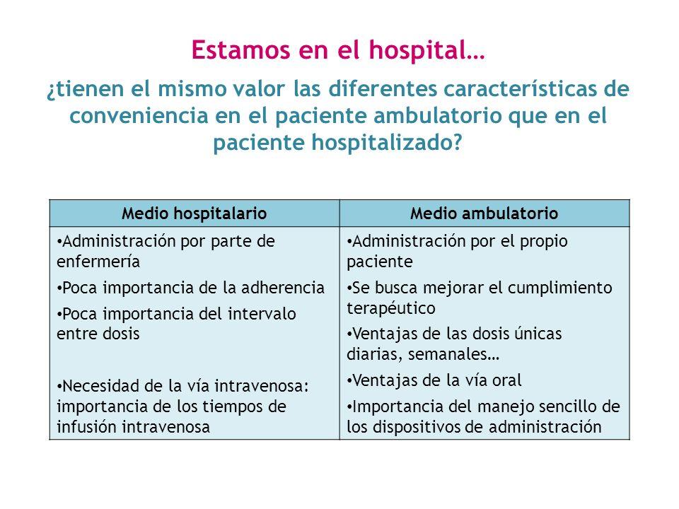 Estamos en el hospital… ¿tienen el mismo valor las diferentes características de conveniencia en el paciente ambulatorio que en el paciente hospitaliz