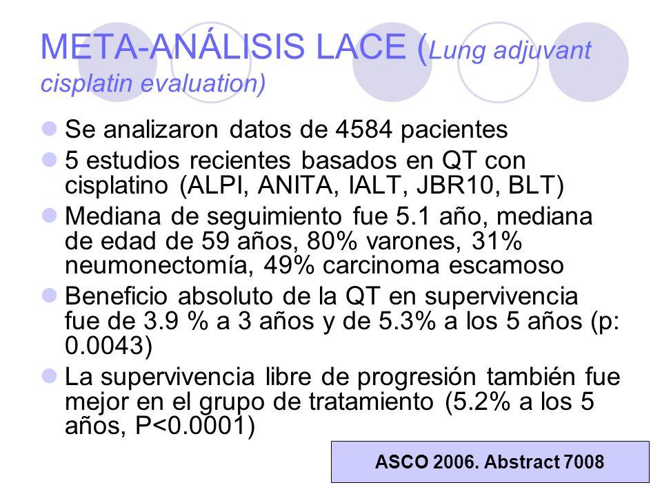META-ANÁLISIS LACE ( Lung adjuvant cisplatin evaluation) Se analizaron datos de 4584 pacientes 5 estudios recientes basados en QT con cisplatino (ALPI, ANITA, IALT, JBR10, BLT) Mediana de seguimiento fue 5.1 año, mediana de edad de 59 años, 80% varones, 31% neumonectomía, 49% carcinoma escamoso Beneficio absoluto de la QT en supervivencia fue de 3.9 % a 3 años y de 5.3% a los 5 años (p: 0.0043) La supervivencia libre de progresión también fue mejor en el grupo de tratamiento (5.2% a los 5 años, P<0.0001) ASCO 2006.