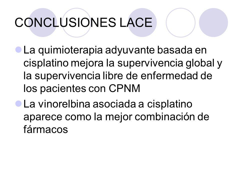 CONCLUSIONES LACE La quimioterapia adyuvante basada en cisplatino mejora la supervivencia global y la supervivencia libre de enfermedad de los pacientes con CPNM La vinorelbina asociada a cisplatino aparece como la mejor combinación de fármacos