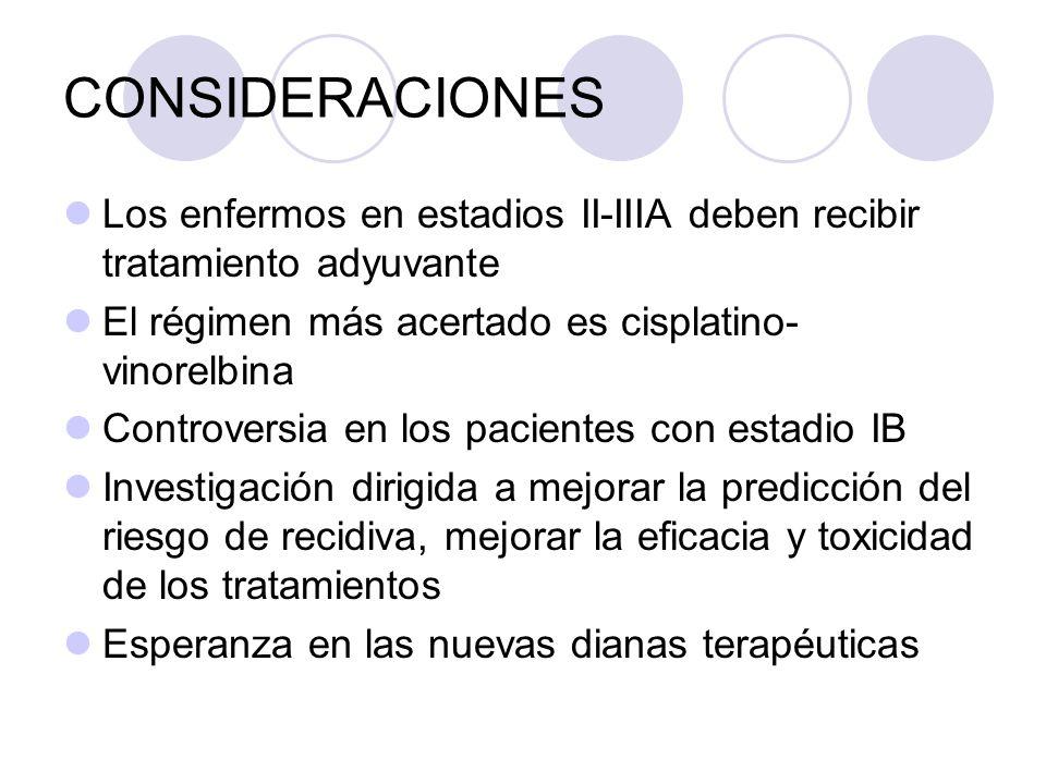 CONSIDERACIONES Los enfermos en estadios II-IIIA deben recibir tratamiento adyuvante El régimen más acertado es cisplatino- vinorelbina Controversia en los pacientes con estadio IB Investigación dirigida a mejorar la predicción del riesgo de recidiva, mejorar la eficacia y toxicidad de los tratamientos Esperanza en las nuevas dianas terapéuticas