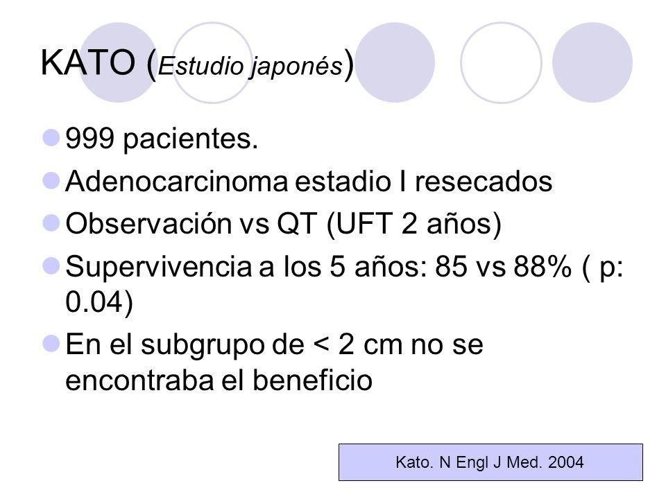 KATO ( Estudio japonés ) 999 pacientes. Adenocarcinoma estadio I resecados Observación vs QT (UFT 2 años) Supervivencia a los 5 años: 85 vs 88% ( p: 0