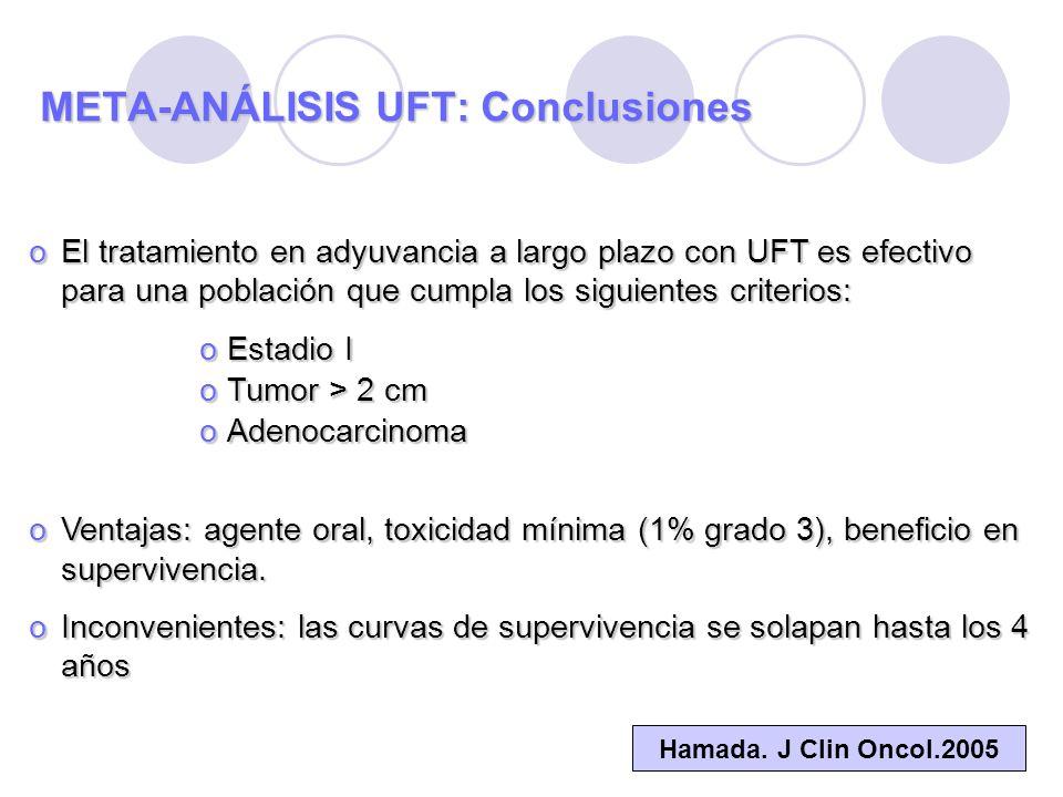 oEl tratamiento en adyuvancia a largo plazo con UFT es efectivo para una población que cumpla los siguientes criterios: oEstadio I oTumor > 2 cm oAdenocarcinoma oVentajas: agente oral, toxicidad mínima (1% grado 3), beneficio en supervivencia.