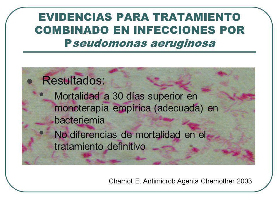 EVIDENCIAS PARA TRATAMIENTO COMBINADO EN INFECCIONES POR Pseudomonas aeruginosa Resultados: Mortalidad a 30 días superior en monoterapia empírica (ade