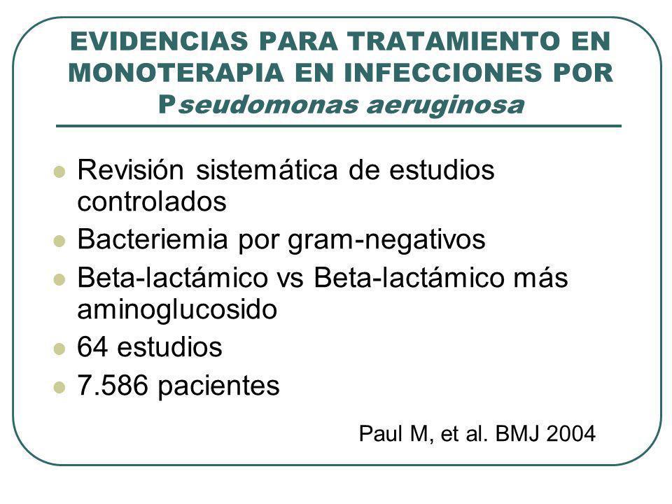 EVIDENCIAS PARA TRATAMIENTO EN MONOTERAPIA EN INFECCIONES POR Pseudomonas aeruginosa Revisión sistemática de estudios controlados Bacteriemia por gram