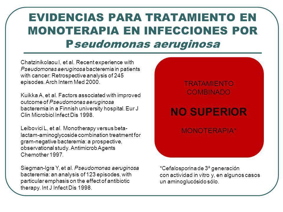EVIDENCIAS PARA TRATAMIENTO EN MONOTERAPIA EN INFECCIONES POR Pseudomonas aeruginosa TRATAMIENTO COMBINADO NO SUPERIOR MONOTERAPIA* Chatzinikolaou I,