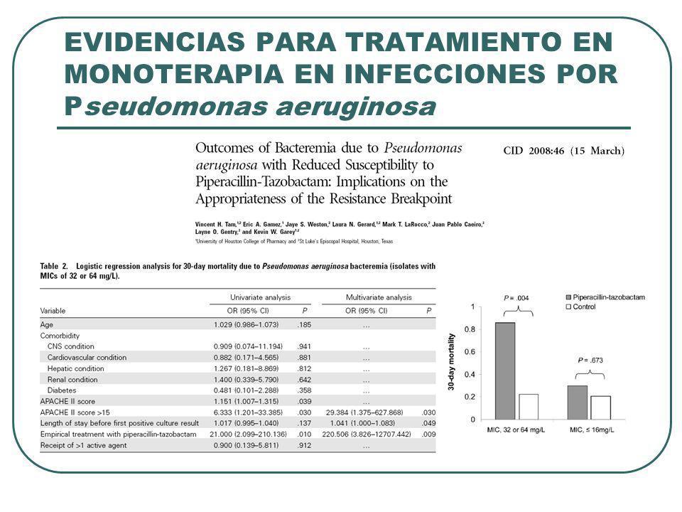 EVIDENCIAS PARA TRATAMIENTO EN MONOTERAPIA EN INFECCIONES POR Pseudomonas aeruginosa
