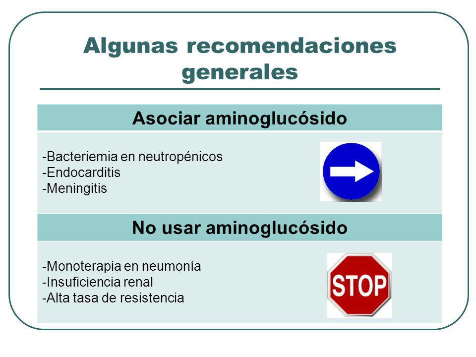 Algunas recomendaciones generales Asociar aminoglucósido -Bacteriemia en neutropénicos -Endocarditis -Meningitis No usar aminoglucósido -Monoterapia e