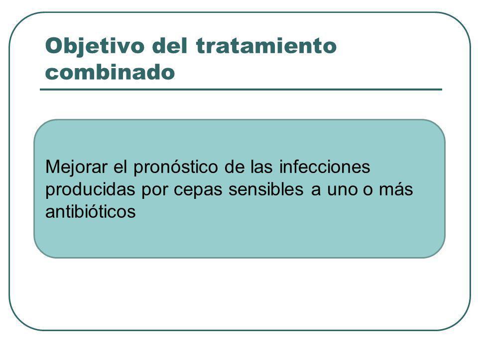 Objetivo del tratamiento combinado Mejorar el pronóstico de las infecciones producidas por cepas sensibles a uno o más antibióticos