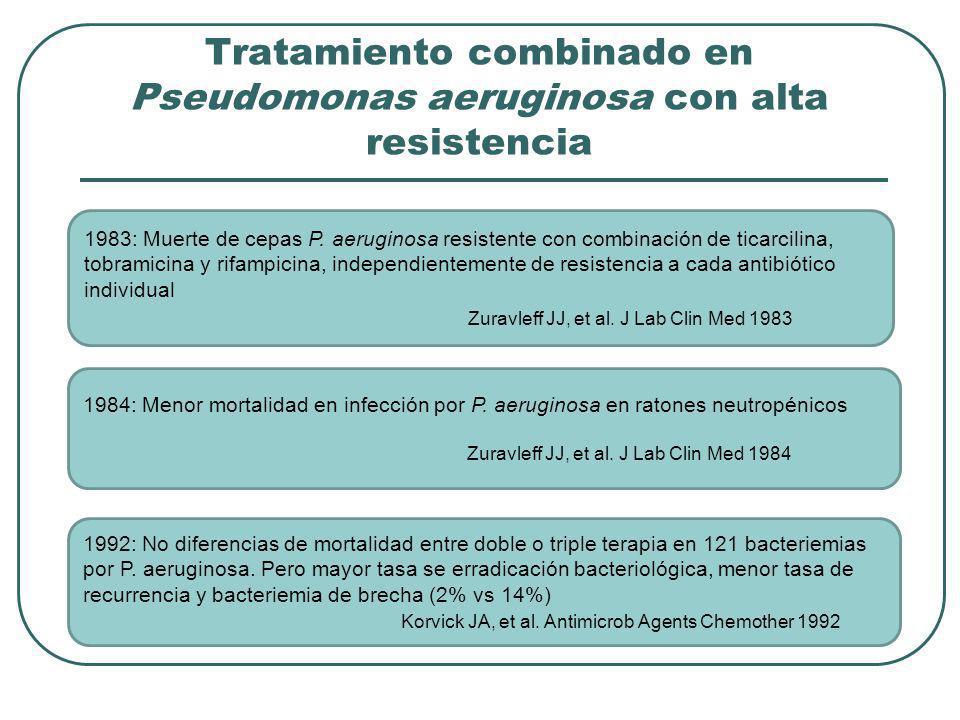 Tratamiento combinado en Pseudomonas aeruginosa con alta resistencia 1983: Muerte de cepas P. aeruginosa resistente con combinación de ticarcilina, to