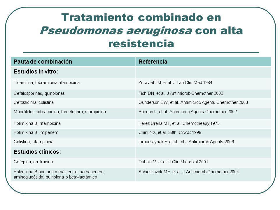 Tratamiento combinado en Pseudomonas aeruginosa con alta resistencia Pauta de combinaciónReferencia Estudios in vitro: Ticarcilina, tobramicina rifamp