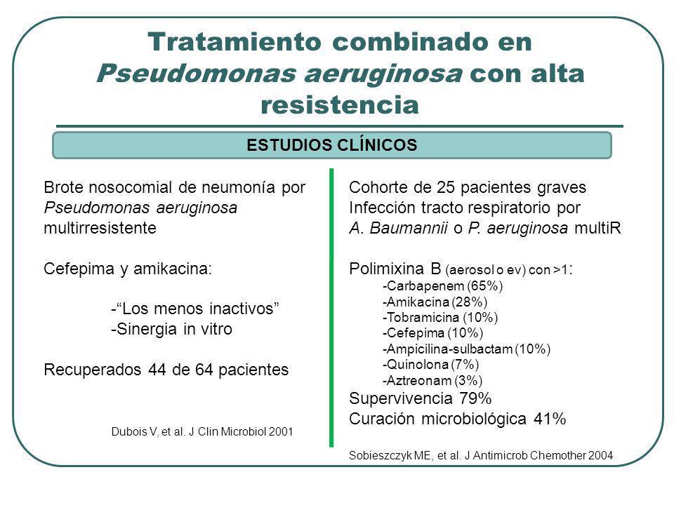 Tratamiento combinado en Pseudomonas aeruginosa con alta resistencia Brote nosocomial de neumonía por Pseudomonas aeruginosa multirresistente Cefepima