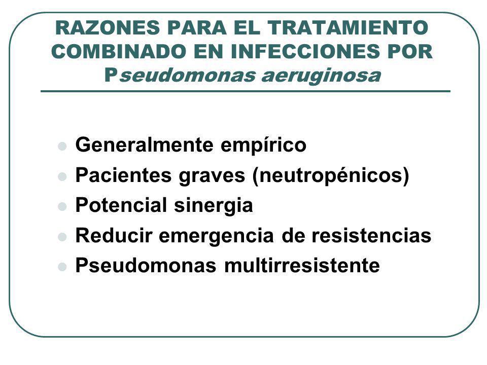 RAZONES PARA EL TRATAMIENTO COMBINADO EN INFECCIONES POR Pseudomonas aeruginosa Generalmente empírico Pacientes graves (neutropénicos) Potencial siner