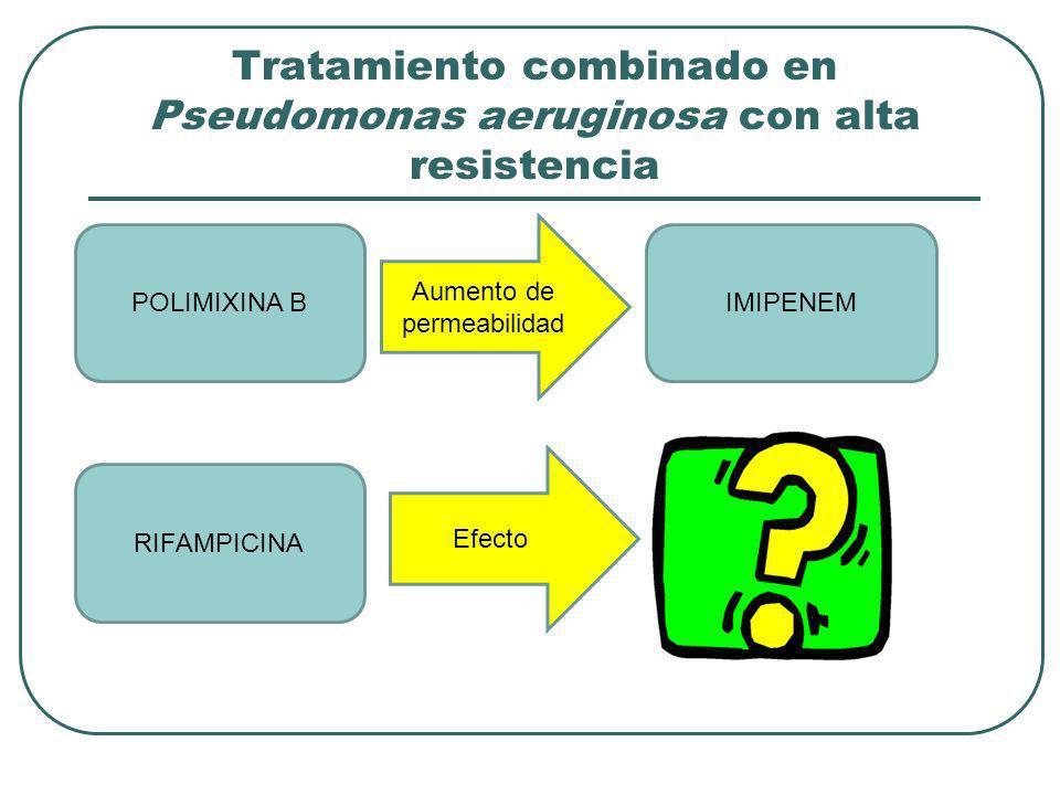 POLIMIXINA B Aumento de permeabilidad IMIPENEM RIFAMPICINA Efecto