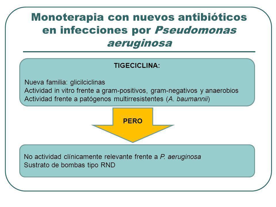 Monoterapia con nuevos antibióticos en infecciones por Pseudomonas aeruginosa TIGECICLINA: Nueva familia: glicilciclinas Actividad in vitro frente a g
