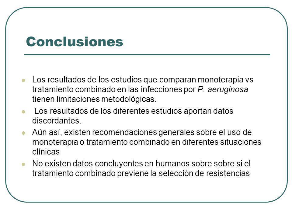 Conclusiones Los resultados de los estudios que comparan monoterapia vs tratamiento combinado en las infecciones por P. aeruginosa tienen limitaciones