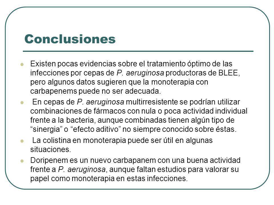 Conclusiones Existen pocas evidencias sobre el tratamiento óptimo de las infecciones por cepas de P. aeruginosa productoras de BLEE, pero algunos dato