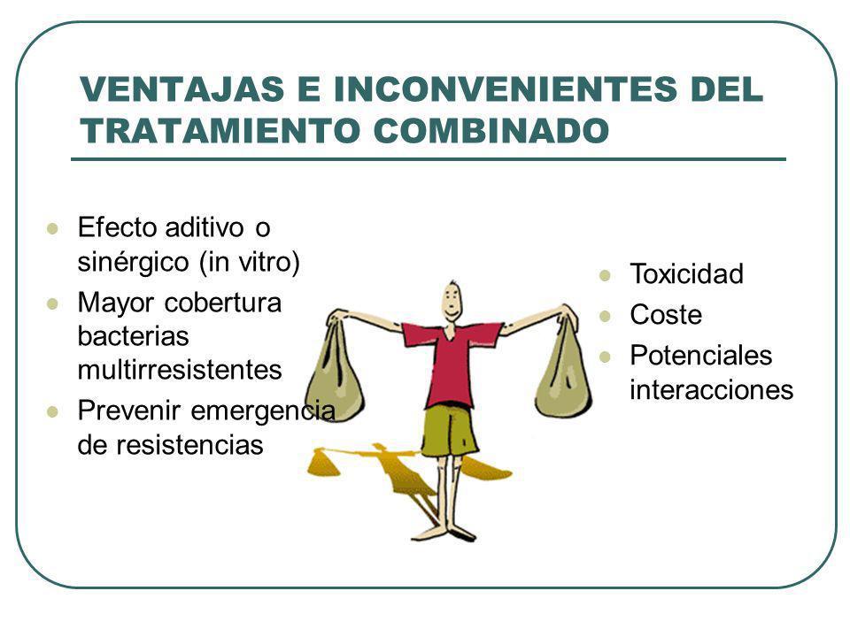 ¿Es posible la monoterapia con colistina en infecciones por cepas de P.
