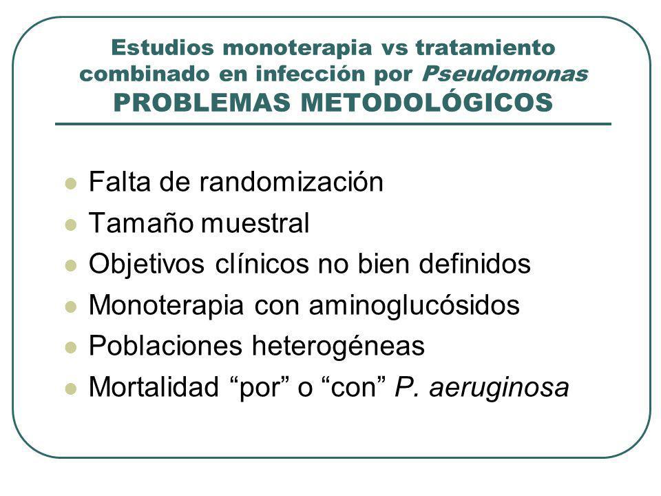 Estudios monoterapia vs tratamiento combinado en infección por Pseudomonas PROBLEMAS METODOLÓGICOS Falta de randomización Tamaño muestral Objetivos cl