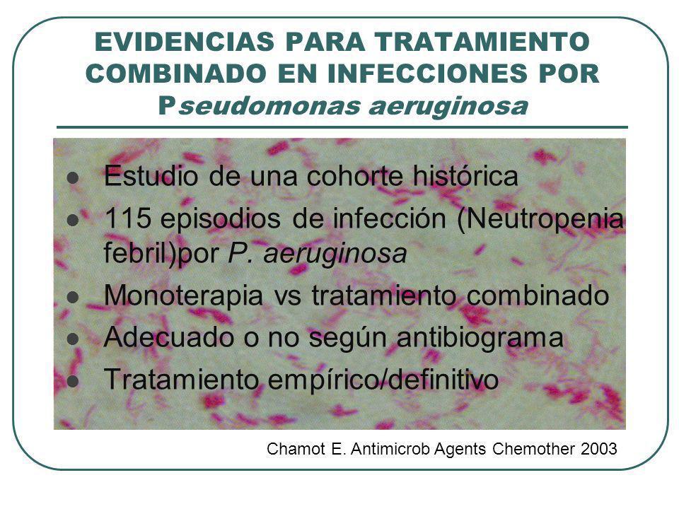 EVIDENCIAS PARA TRATAMIENTO COMBINADO EN INFECCIONES POR Pseudomonas aeruginosa Estudio de una cohorte histórica 115 episodios de infección (Neutropen