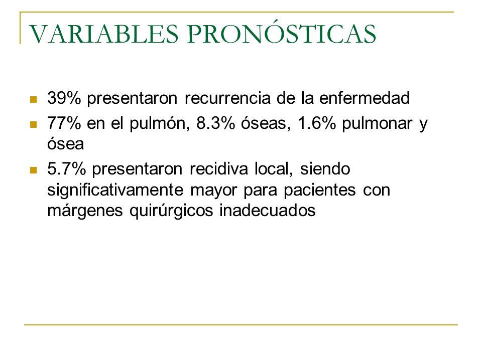 VARIABLES PRONÓSTICAS 39% presentaron recurrencia de la enfermedad 77% en el pulmón, 8.3% óseas, 1.6% pulmonar y ósea 5.7% presentaron recidiva local,