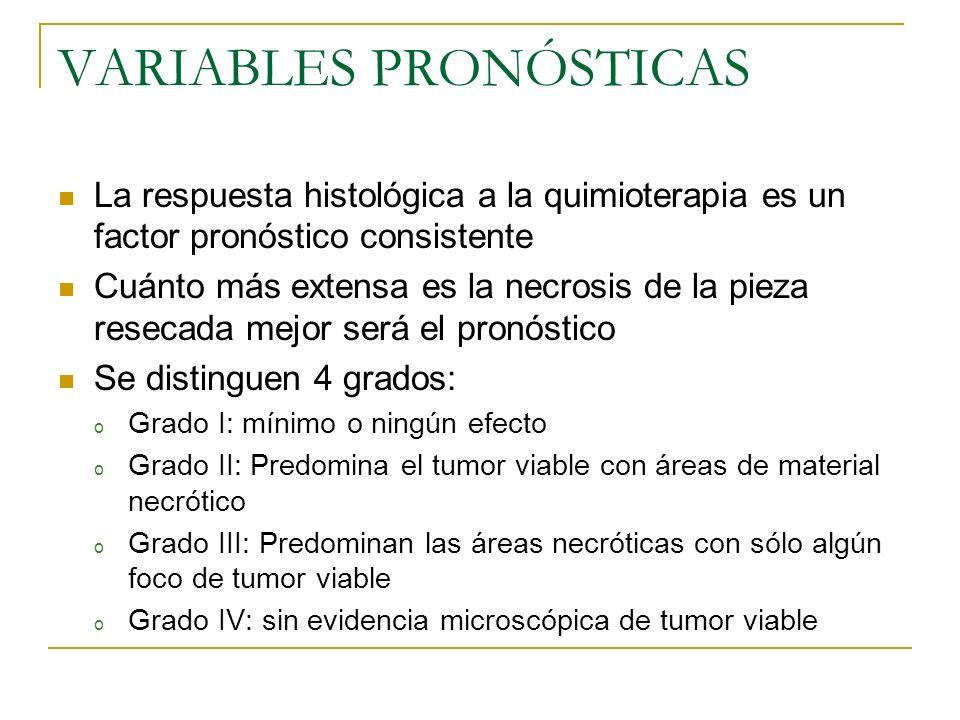 VARIABLES PRONÓSTICAS La respuesta histológica a la quimioterapia es un factor pronóstico consistente Cuánto más extensa es la necrosis de la pieza re