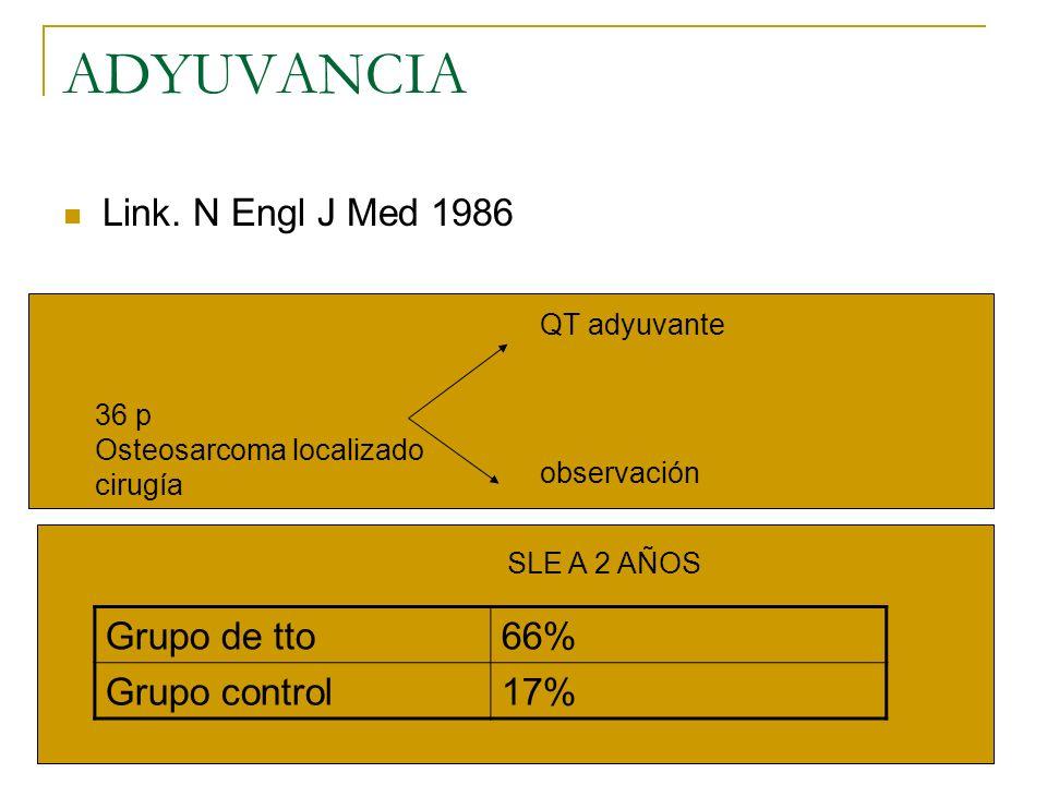ADYUVANCIA Link. N Engl J Med 1986 36 p Osteosarcoma localizado cirugía QT adyuvante observación Grupo de tto66% Grupo control17% SLE A 2 AÑOS